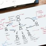 Les marketeurs français utilisent peu les outils liés à la transformation digitale