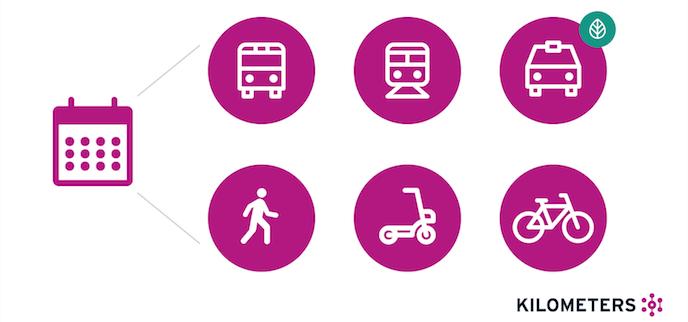 un nouvel assistant de mobilité pour faciliter les déplacements des professionnels